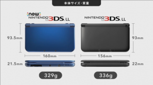 3DSXLsizecomparison