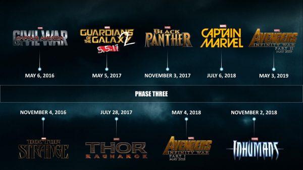Marvel-phase-3-timeline